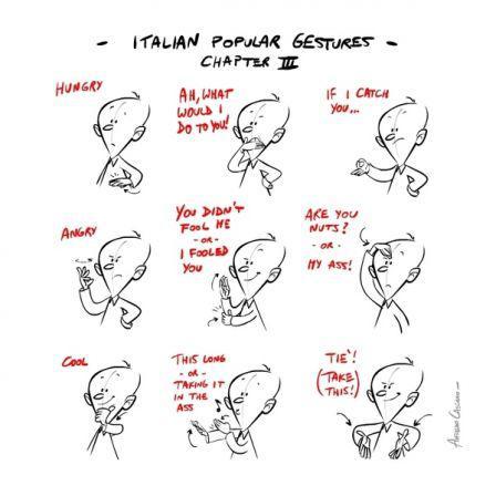 Gestes Italien